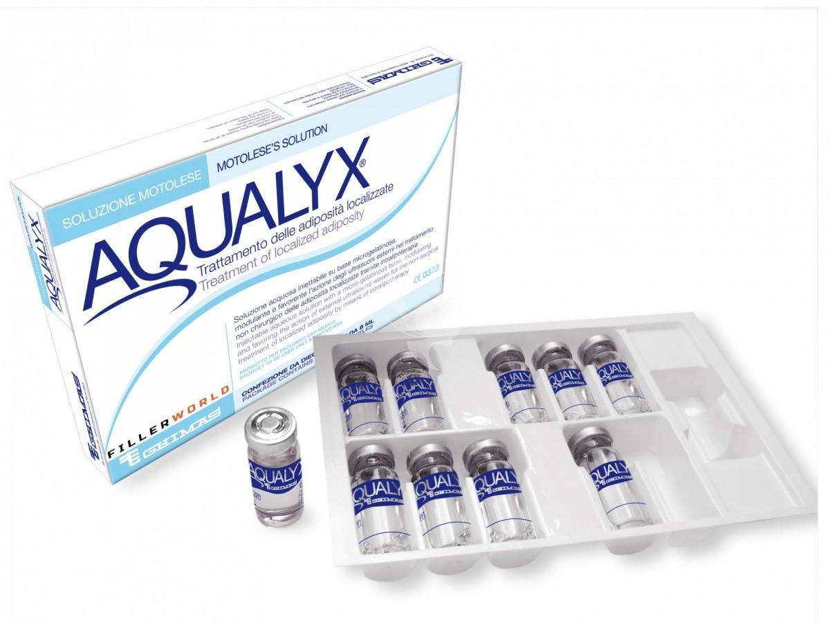 aqualix